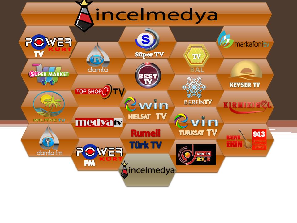 İncel Medya Grubu