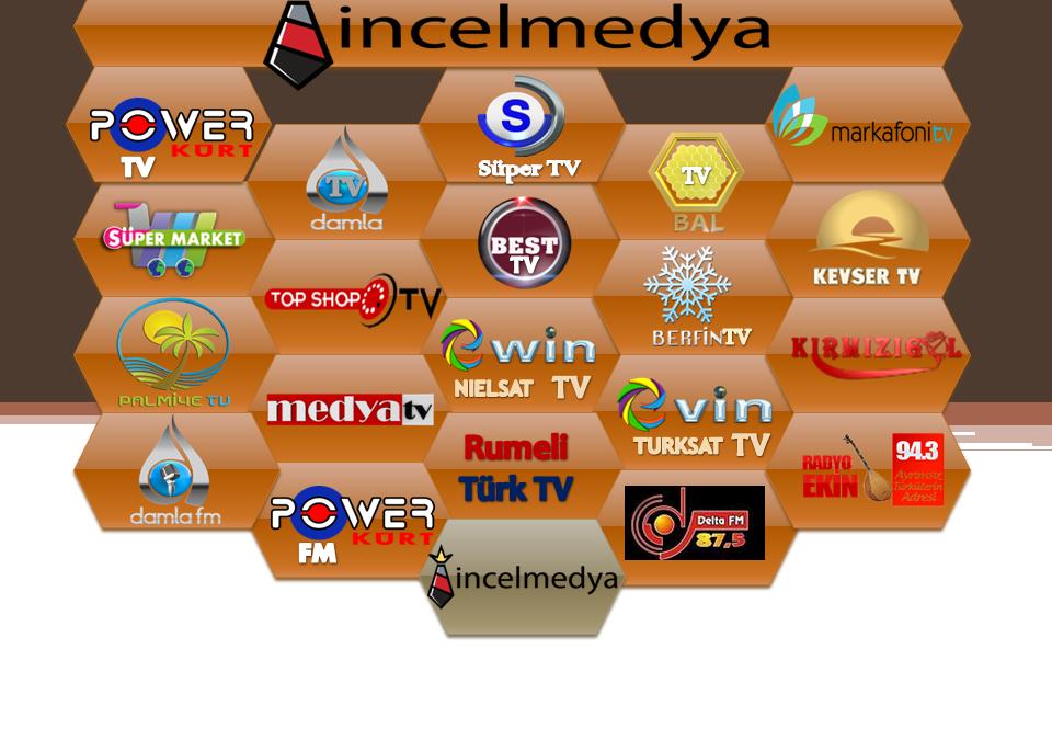 İncel Medya Grubu İstanbul'da Hangi Radyoyu Bünyesine Kattı?