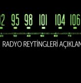 Haziran 2015 Radyo Reytingleri Açıklandı!