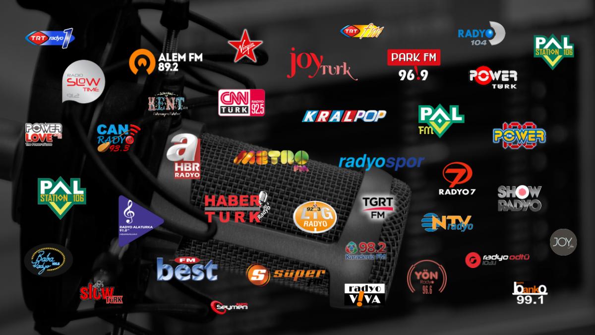 Ocak 2016 Radyo Reyting Sonuçları Açıklandı!