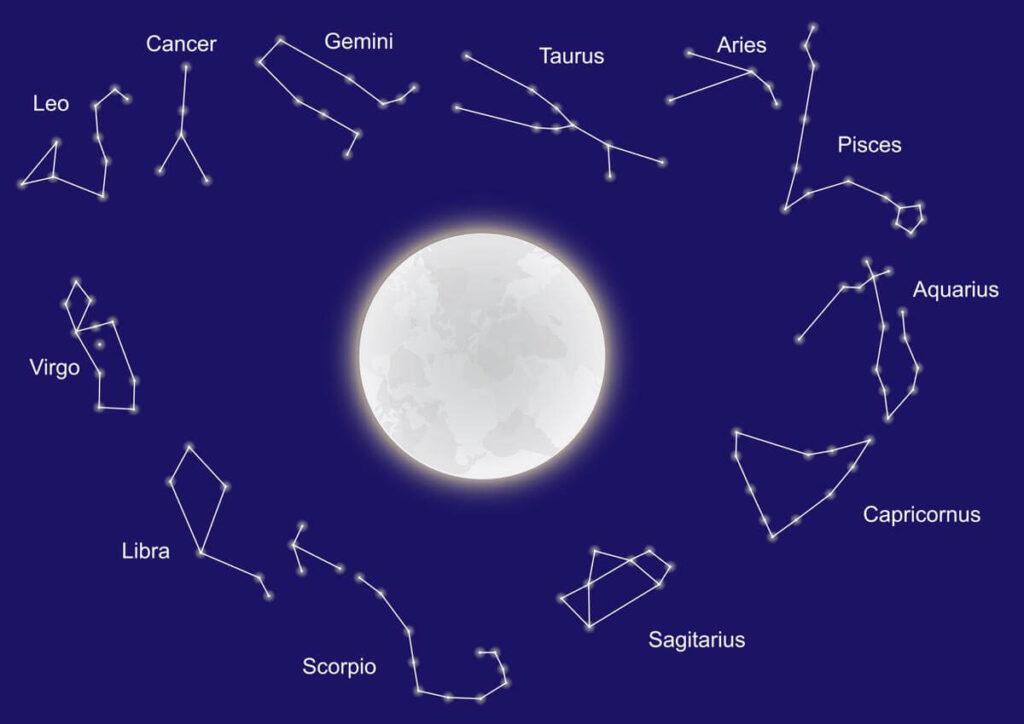 astroloji, burç, burçlar